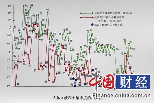 正文-新闻中心-鸿达兴业股份有限公司